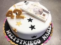 tort urodzinowy dla dorosłych